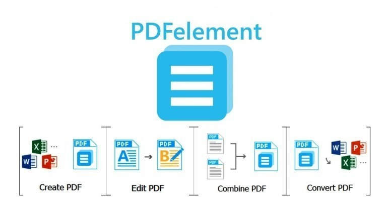 Wondershare PDF Element Cracked